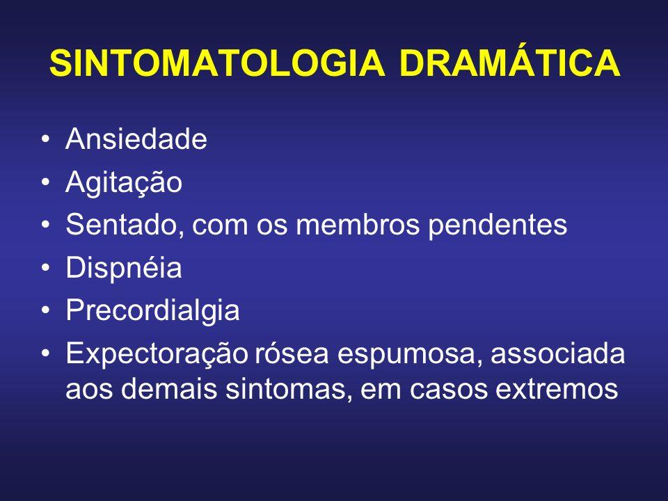SINTOMATOLOGIA DRAMÁTICA Ansiedade Agitação Sentado, com os membros pendentes Dispnéia Precordialgia Expectoração rósea espumosa, associada aos demais