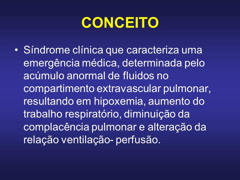 CONCEITO Síndrome clínica que caracteriza uma emergência médica, determinada pelo acúmulo anormal de fluidos no compartimento extravascular pulmonar,