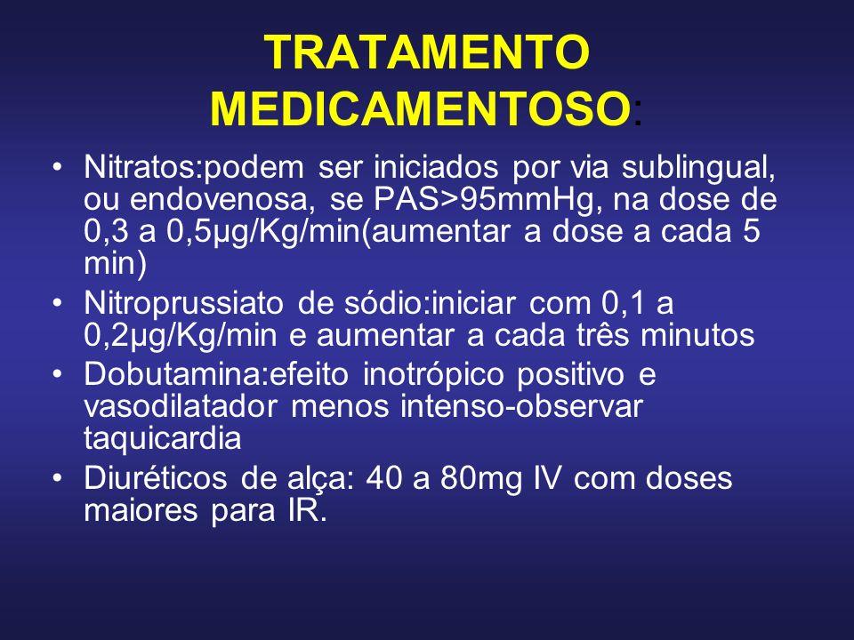TRATAMENTO MEDICAMENTOSO: Nitratos:podem ser iniciados por via sublingual, ou endovenosa, se PAS>95mmHg, na dose de 0,3 a 0,5μg/Kg/min(aumentar a dose