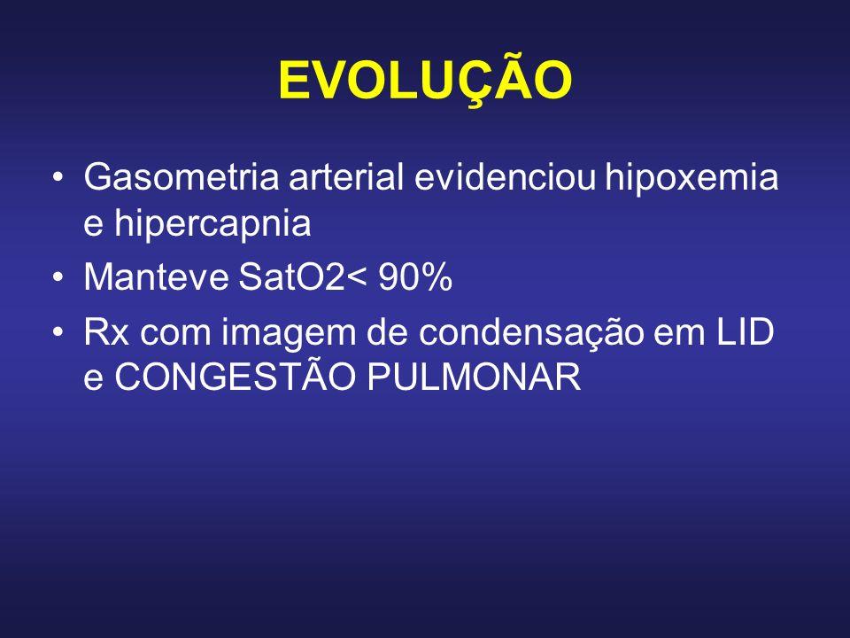 EVOLUÇÃO Gasometria arterial evidenciou hipoxemia e hipercapnia Manteve SatO2< 90% Rx com imagem de condensação em LID e CONGESTÃO PULMONAR