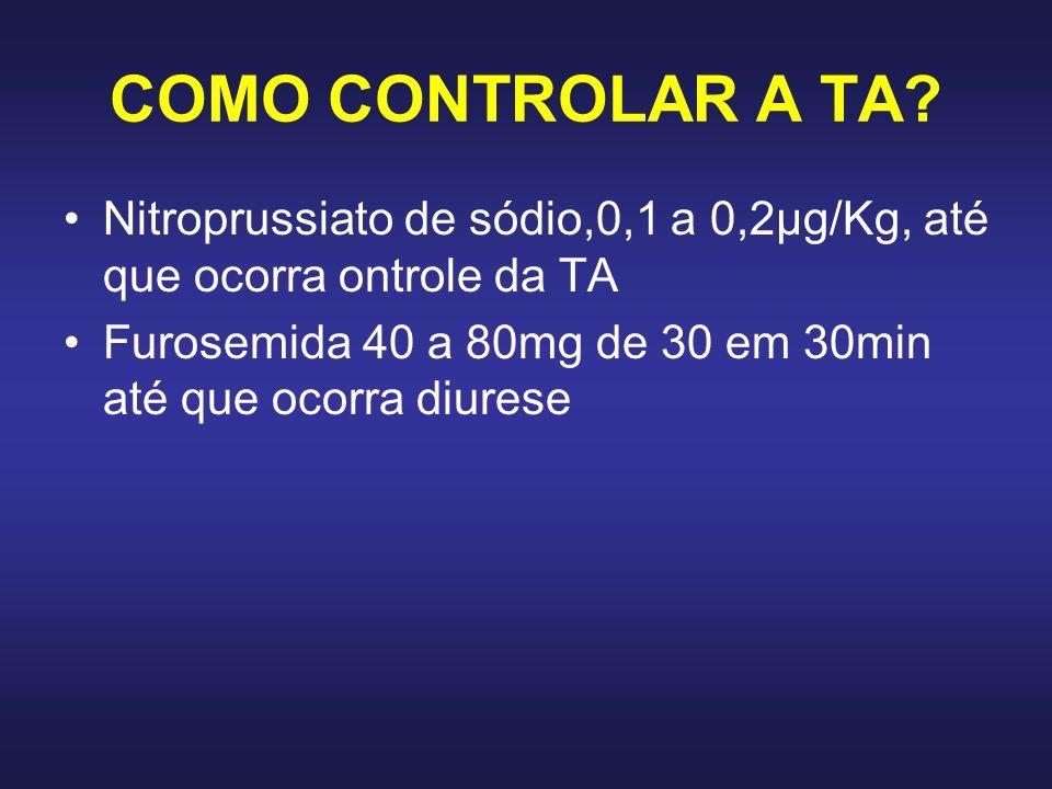 COMO CONTROLAR A TA? Nitroprussiato de sódio,0,1 a 0,2μg/Kg, até que ocorra ontrole da TA Furosemida 40 a 80mg de 30 em 30min até que ocorra diurese