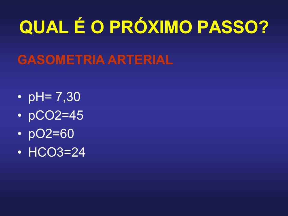 QUAL É O PRÓXIMO PASSO? GASOMETRIA ARTERIAL pH= 7,30 pCO2=45 pO2=60 HCO3=24