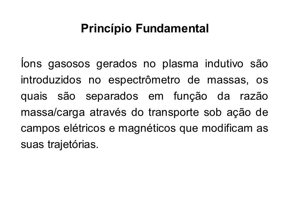 Princípio Fundamental Íons gasosos gerados no plasma indutivo são introduzidos no espectrômetro de massas, os quais são separados em função da razão m