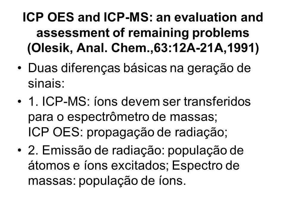 ICP OES and ICP-MS: an evaluation and assessment of remaining problems (Olesik, Anal. Chem.,63:12A-21A,1991) Duas diferenças básicas na geração de sin