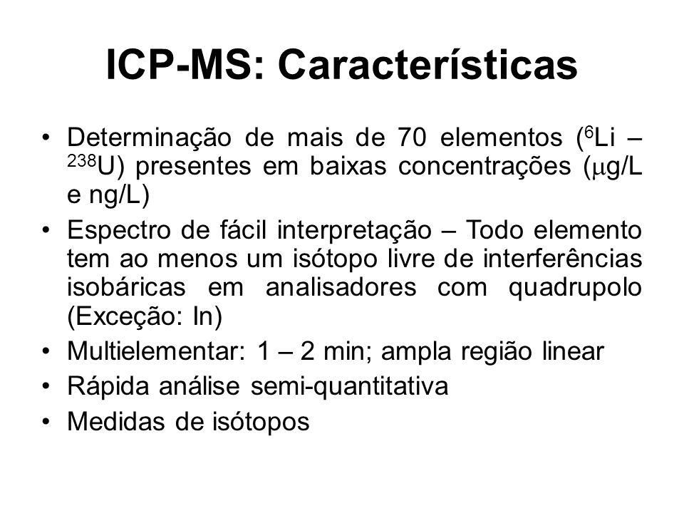 ICP-MS: Características Determinação de mais de 70 elementos ( 6 Li – 238 U) presentes em baixas concentrações ( g/L e ng/L) Espectro de fácil interpr