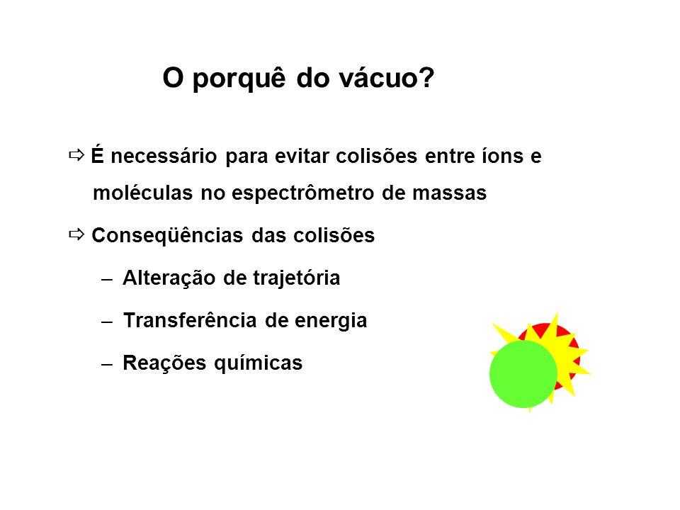 O porquê do vácuo? É necessário para evitar colisões entre íons e moléculas no espectrômetro de massas Conseqüências das colisões –Alteração de trajet