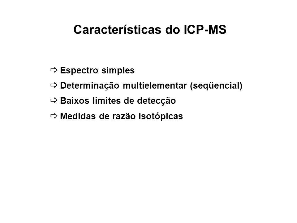 Características do ICP-MS Espectro simples Determinação multielementar (seqüencial) Baixos limites de detecção Medidas de razão isotópicas