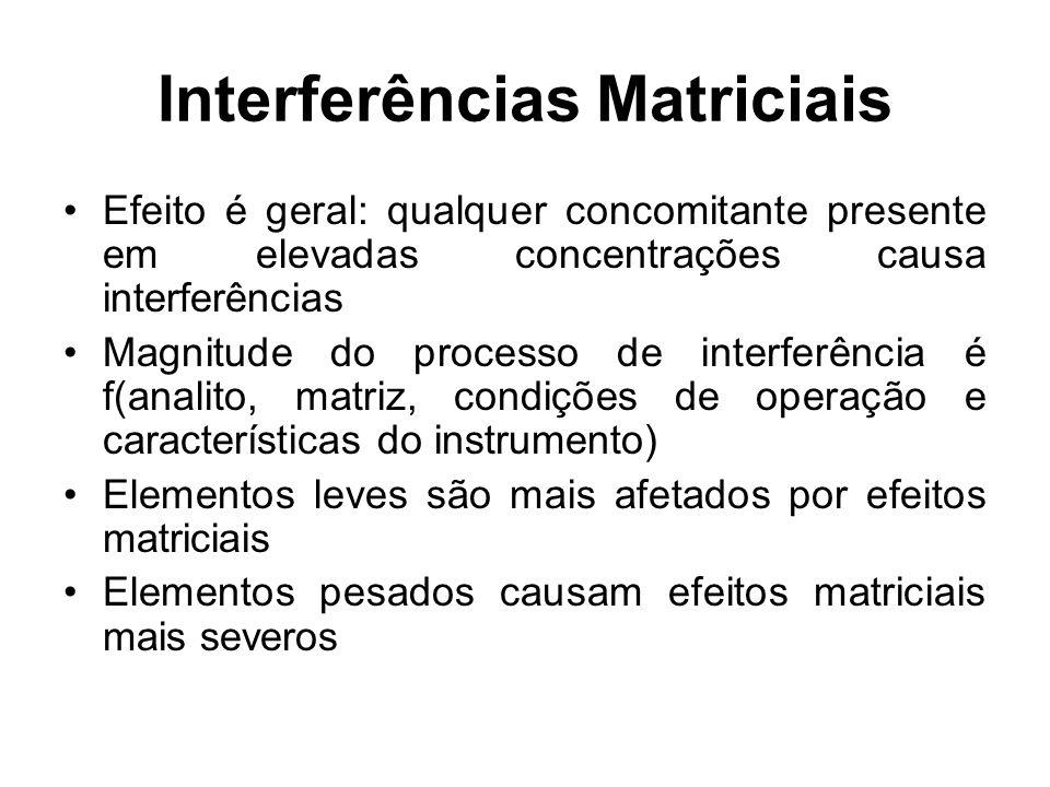 Interferências Matriciais Efeito é geral: qualquer concomitante presente em elevadas concentrações causa interferências Magnitude do processo de inter