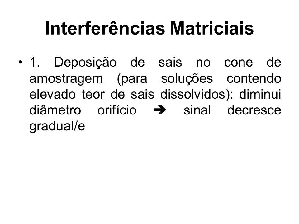Interferências Matriciais 1. Deposição de sais no cone de amostragem (para soluções contendo elevado teor de sais dissolvidos): diminui diâmetro orifí