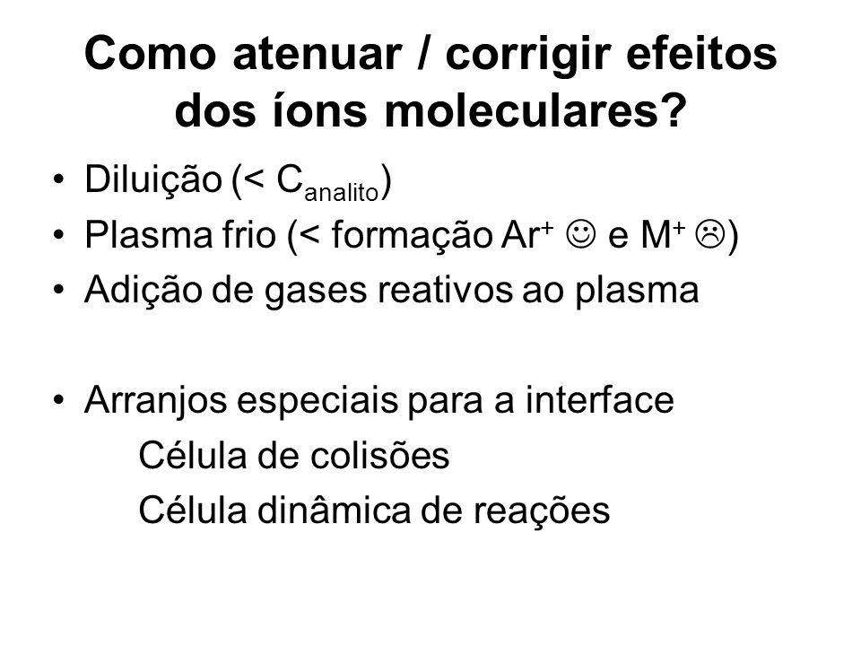 Como atenuar / corrigir efeitos dos íons moleculares? Diluição (< C analito ) Plasma frio (< formação Ar + e M + ) Adição de gases reativos ao plasma