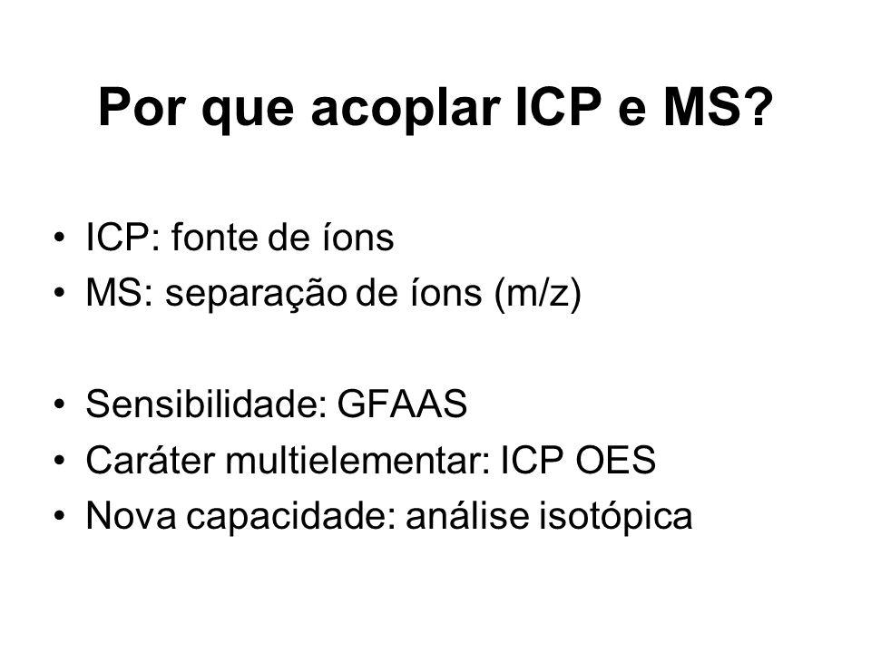 Por que acoplar ICP e MS? ICP: fonte de íons MS: separação de íons (m/z) Sensibilidade: GFAAS Caráter multielementar: ICP OES Nova capacidade: análise