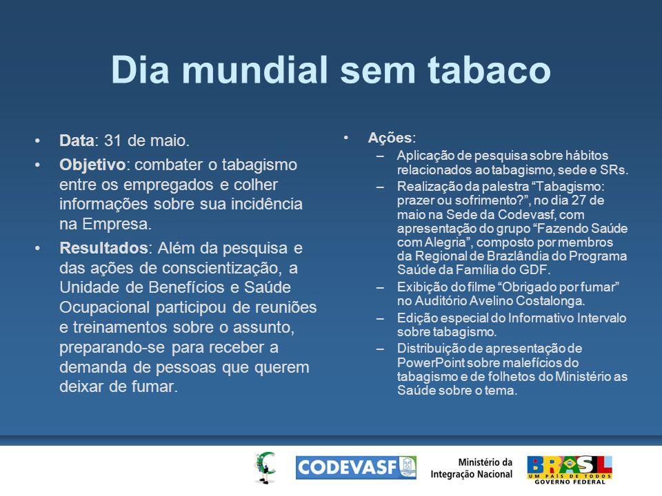 Dia mundial sem tabaco Data: 31 de maio. Objetivo: combater o tabagismo entre os empregados e colher informações sobre sua incidência na Empresa. Resu