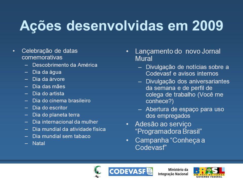 Ações desenvolvidas em 2009 Celebração de datas comemorativas –Descobrimento da América –Dia da água –Dia da árvore –Dia das mães –Dia do artista –Dia