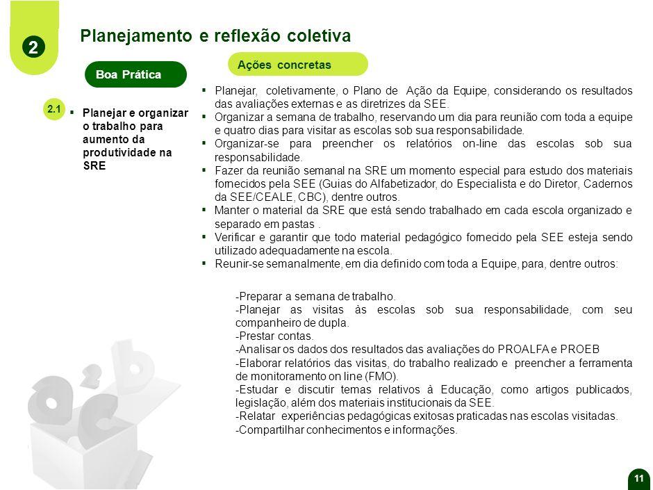 11 Planejamento e reflexão coletiva Planejar, coletivamente, o Plano de Ação da Equipe, considerando os resultados das avaliações externas e as diretrizes da SEE.