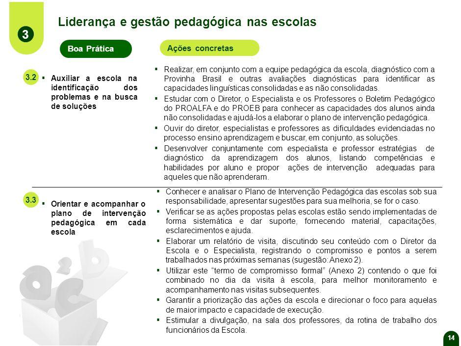 14 Conhecer e analisar o Plano de Intervenção Pedagógica das escolas sob sua responsabilidade, apresentar sugestões para sua melhoria, se for o caso.