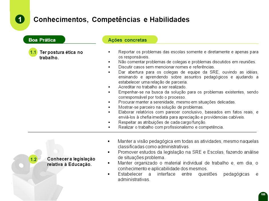 188 Conhecimentos, Competências e Habilidades Reportar os problemas das escolas somente e diretamente e apenas para os responsáveis.