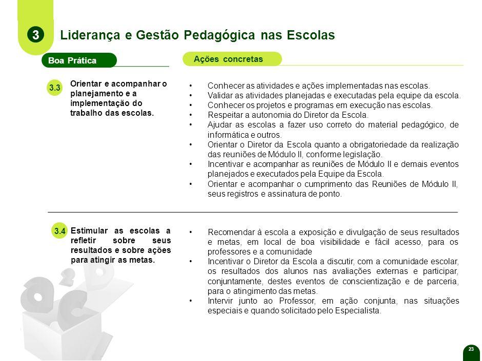 23 Liderança e Gestão Pedagógica nas Escolas 3 Boa Prática Ações concretas Conhecer as atividades e ações implementadas nas escolas.
