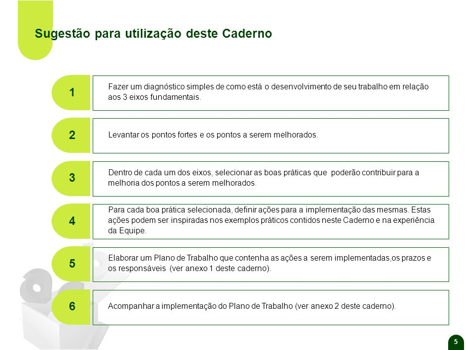 5 Sugestão para utilização deste Caderno Levantar os pontos fortes e os pontos a serem melhorados.