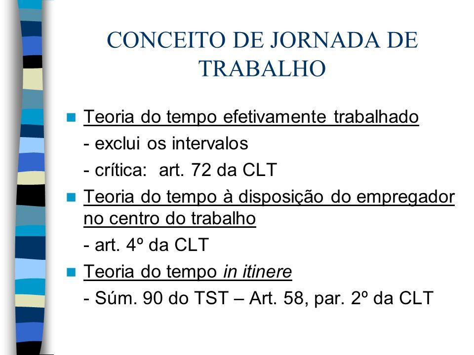 CONCEITO DE JORNADA DE TRABALHO Teoria do tempo efetivamente trabalhado - exclui os intervalos - crítica: art. 72 da CLT Teoria do tempo à disposição