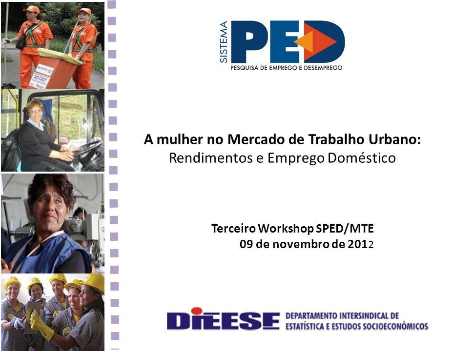 Terceiro Workshop SPED/MTE 09 de novembro de 201 2 A mulher no Mercado de Trabalho Urbano: Rendimentos e Emprego Doméstico