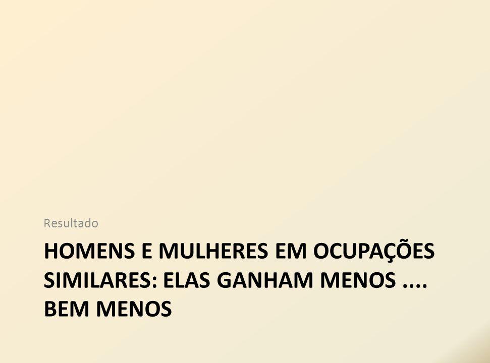 HOMENS E MULHERES EM OCUPAÇÕES SIMILARES: ELAS GANHAM MENOS.... BEM MENOS Resultado