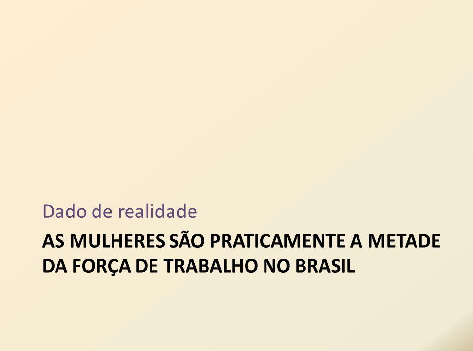 AS MULHERES SÃO PRATICAMENTE A METADE DA FORÇA DE TRABALHO NO BRASIL Dado de realidade