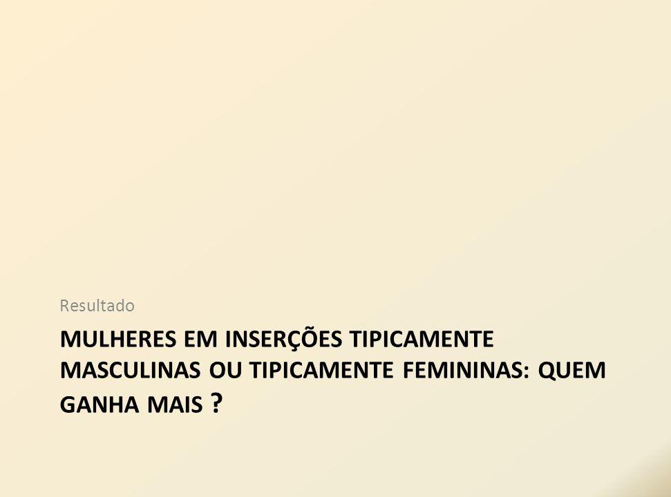 MULHERES EM INSERÇÕES TIPICAMENTE MASCULINAS OU TIPICAMENTE FEMININAS: QUEM GANHA MAIS ? Resultado