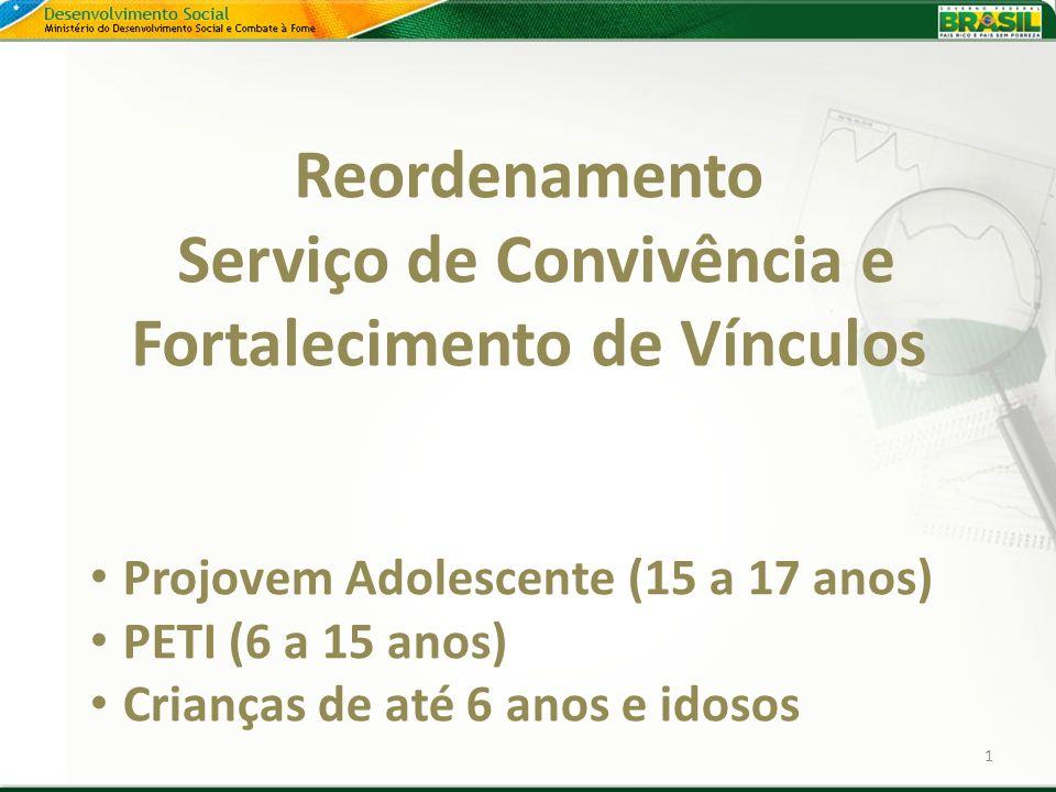 Reordenamento Serviço de Convivência e Fortalecimento de Vínculos 1 Projovem Adolescente (15 a 17 anos) PETI (6 a 15 anos) Crianças de até 6 anos e id