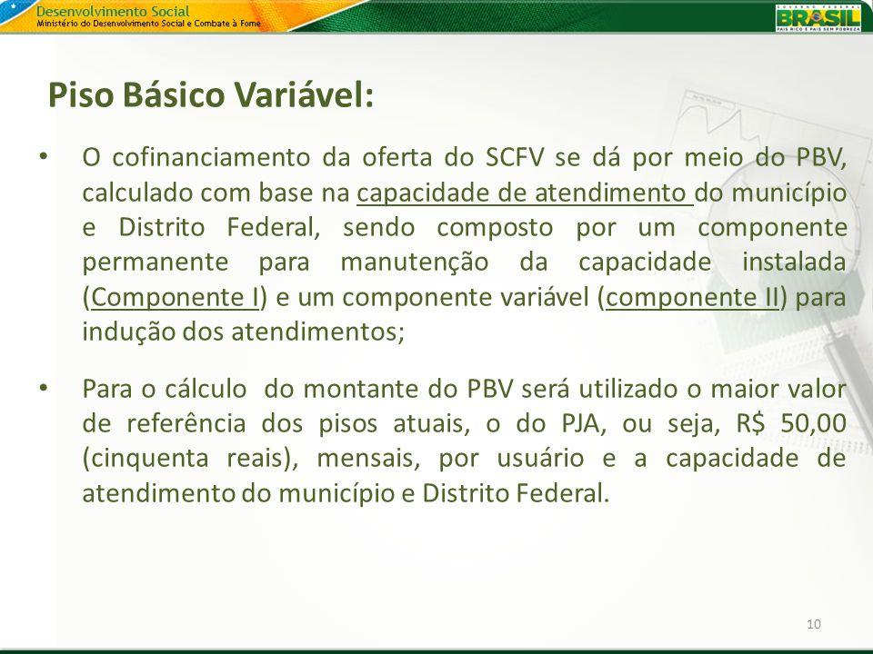 10 Piso Básico Variável: O cofinanciamento da oferta do SCFV se dá por meio do PBV, calculado com base na capacidade de atendimento do município e Dis