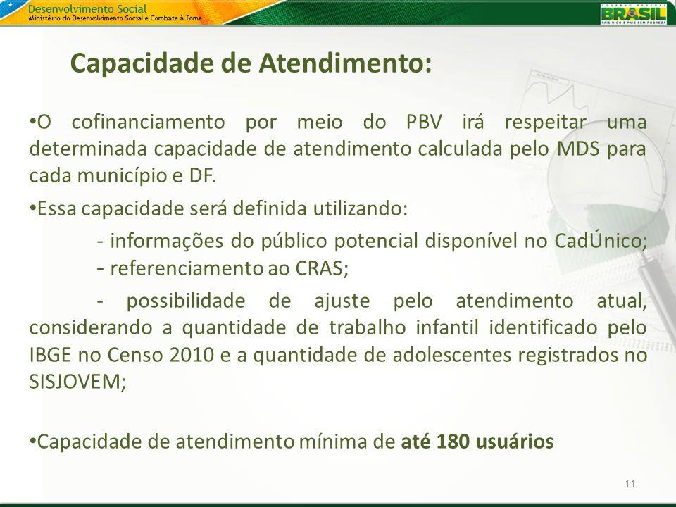 11 Capacidade de Atendimento: O cofinanciamento por meio do PBV irá respeitar uma determinada capacidade de atendimento calculada pelo MDS para cada m