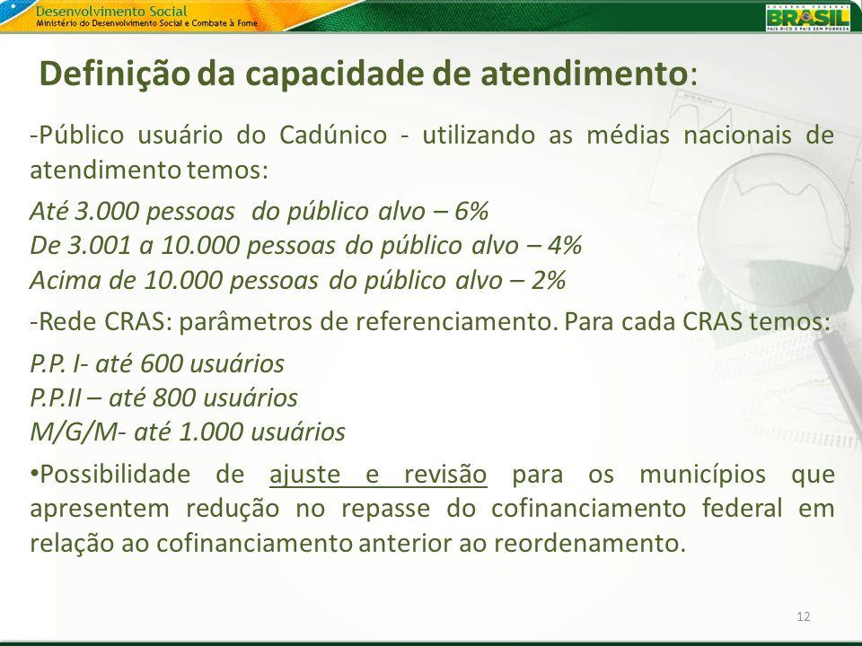 12 Definição da capacidade de atendimento: -Público usuário do Cadúnico - utilizando as médias nacionais de atendimento temos: Até 3.000 pessoas do pú