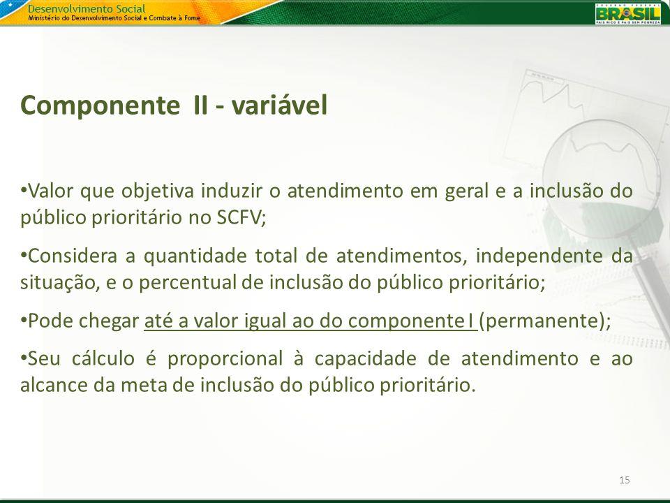 15 Componente II - variável Valor que objetiva induzir o atendimento em geral e a inclusão do público prioritário no SCFV; Considera a quantidade tota
