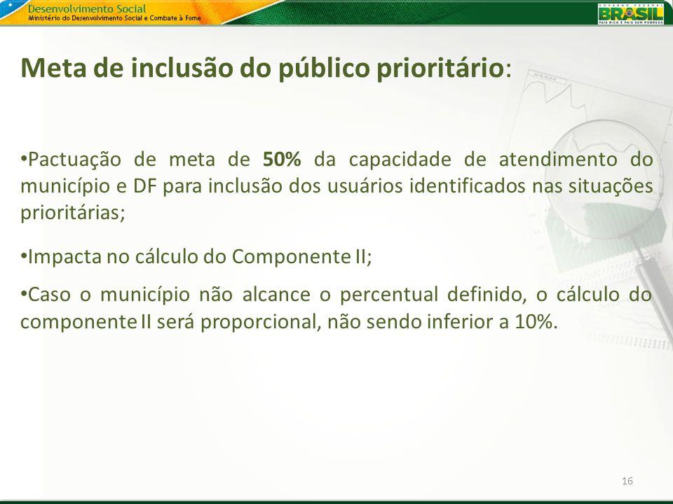 Meta de inclusão do público prioritário: Pactuação de meta de 50% da capacidade de atendimento do município e DF para inclusão dos usuários identifica