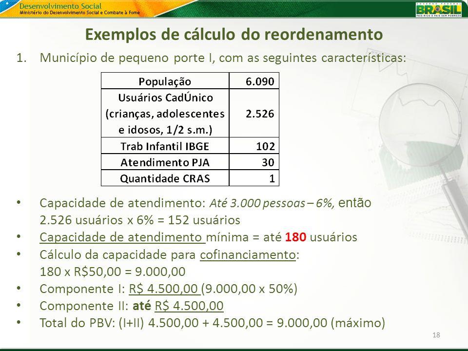 18 1.Município de pequeno porte I, com as seguintes características: Capacidade de atendimento: Até 3.000 pessoas – 6%, então 2.526 usuários x 6% = 15