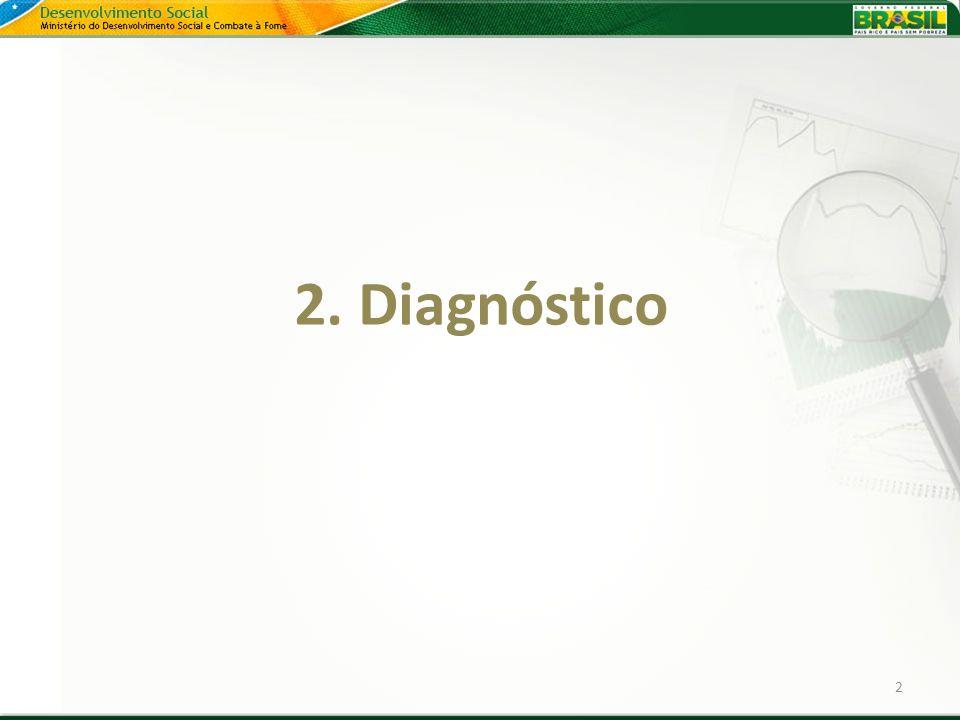 2. Diagnóstico 2