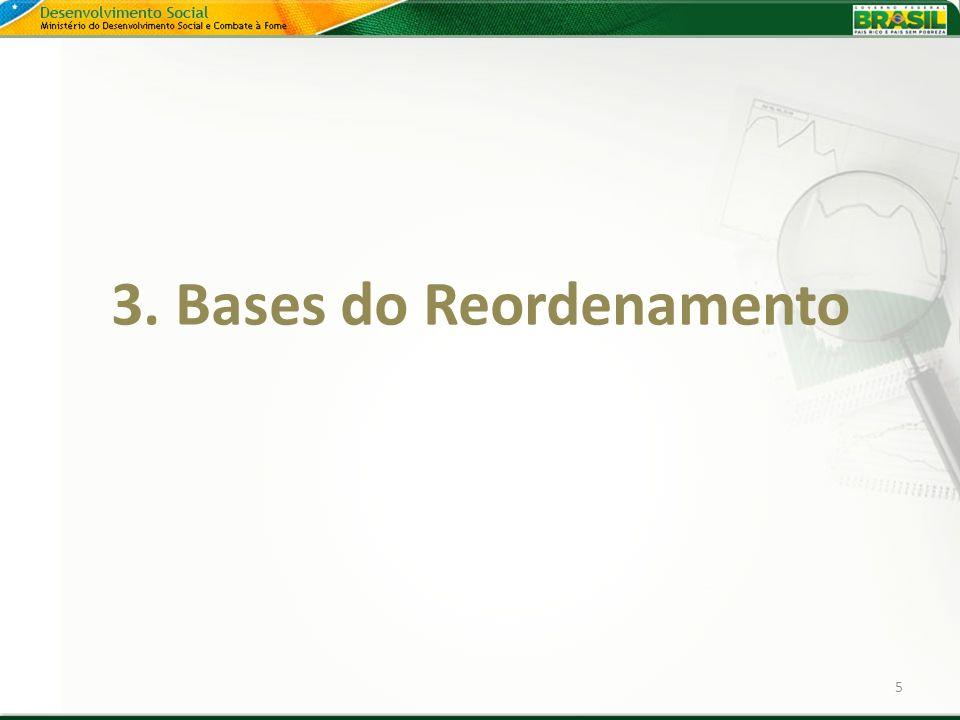 3. Bases do Reordenamento 5