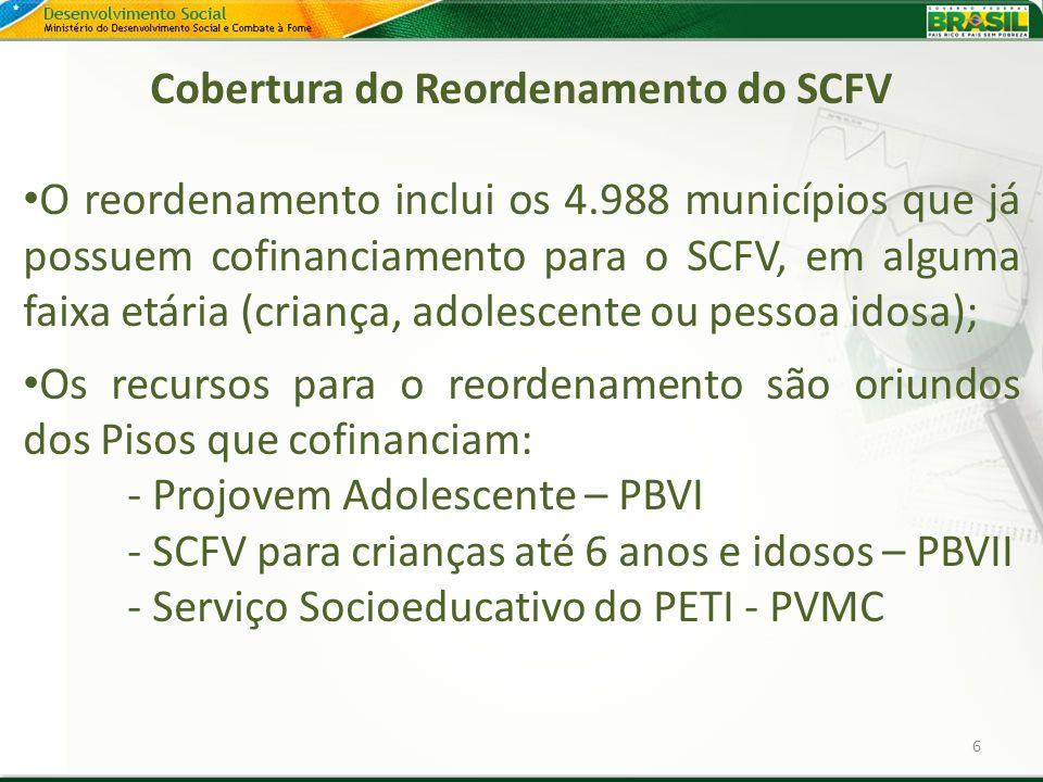 6 Cobertura do Reordenamento do SCFV O reordenamento inclui os 4.988 municípios que já possuem cofinanciamento para o SCFV, em alguma faixa etária (cr