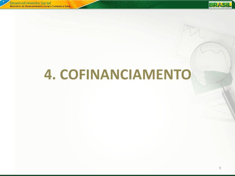 4. COFINANCIAMENTO 9