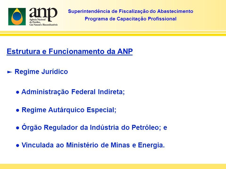 Estrutura e Funcionamento da ANP Administração Federal Indireta; Regime Autárquico Especial; Órgão Regulador da Indústria do Petróleo; e Vinculada ao Ministério de Minas e Energia.