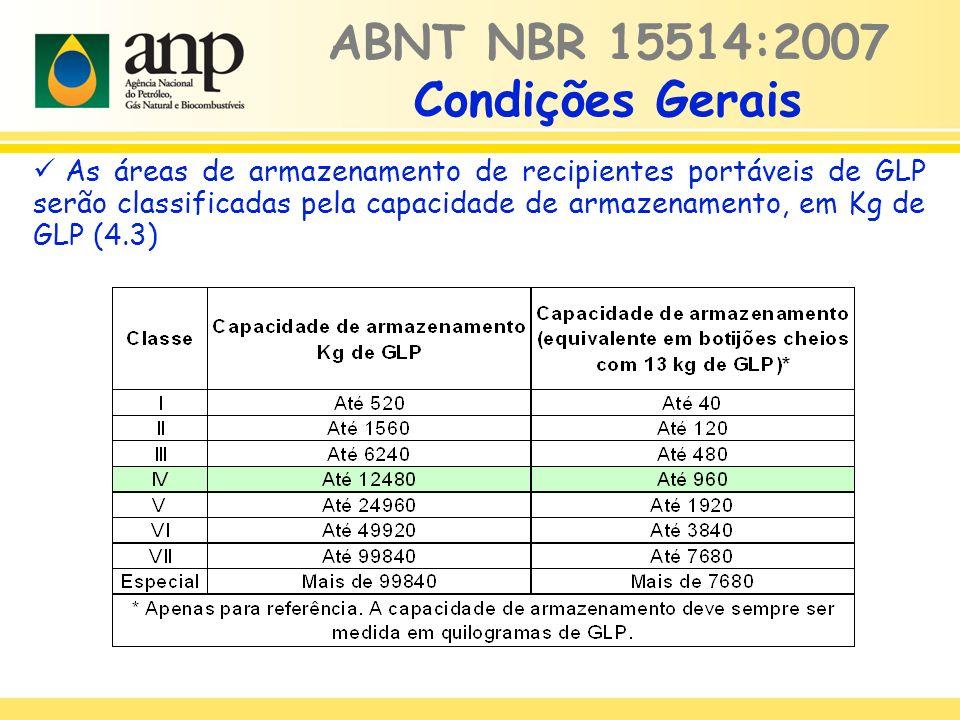 As áreas de armazenamento de recipientes portáveis de GLP serão classificadas pela capacidade de armazenamento, em Kg de GLP (4.3) ABNT NBR 15514:2007 Condições Gerais