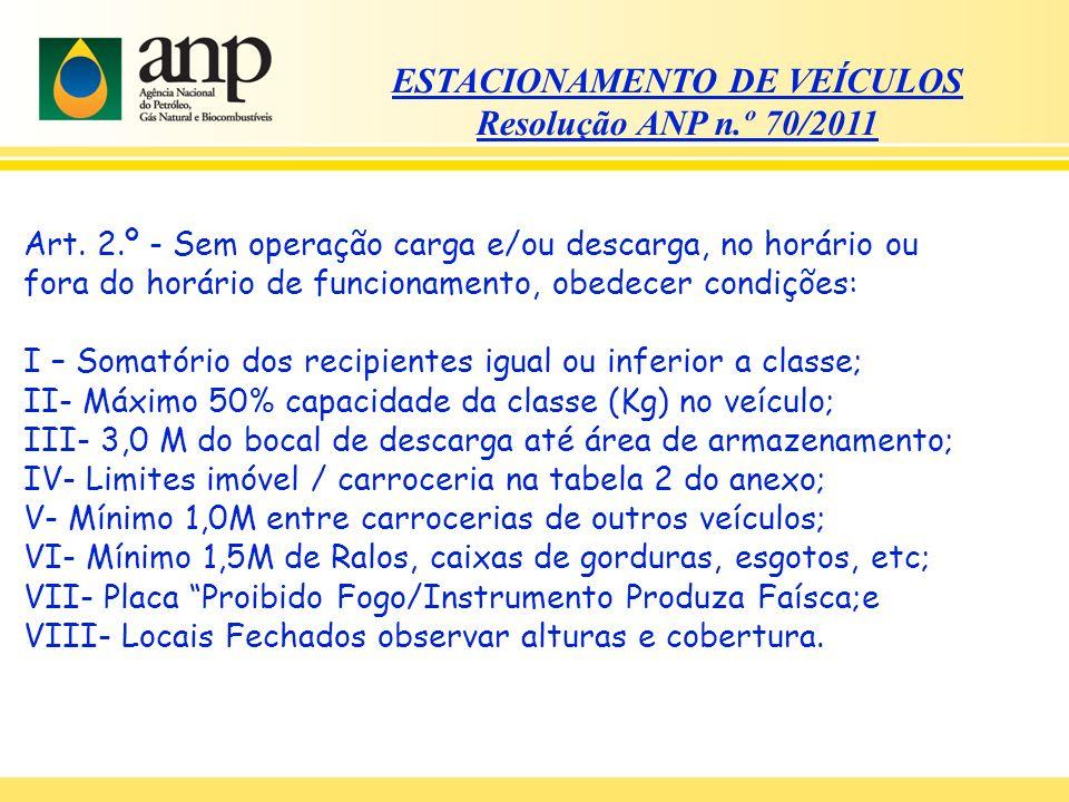 ESTACIONAMENTO DE VEÍCULOS Resolução ANP n.º 70/2011 Art. 2.º - Sem operação carga e/ou descarga, no horário ou fora do horário de funcionamento, obed