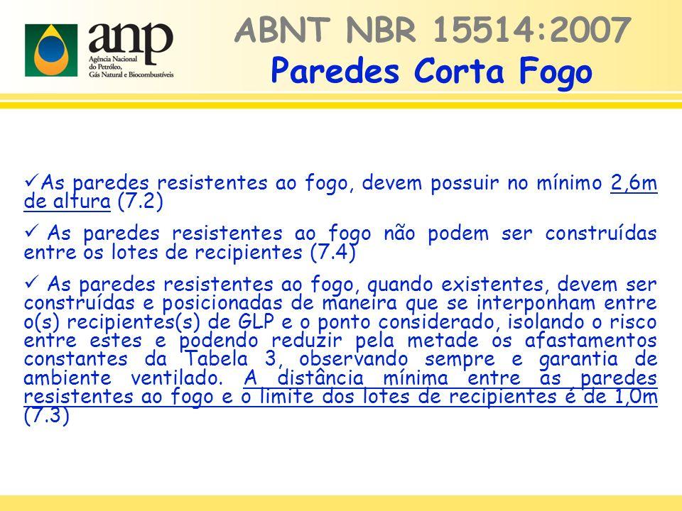 ABNT NBR 15514:2007 Paredes Corta Fogo As paredes resistentes ao fogo, devem possuir no mínimo 2,6m de altura (7.2) As paredes resistentes ao fogo não podem ser construídas entre os lotes de recipientes (7.4) As paredes resistentes ao fogo, quando existentes, devem ser construídas e posicionadas de maneira que se interponham entre o(s) recipientes(s) de GLP e o ponto considerado, isolando o risco entre estes e podendo reduzir pela metade os afastamentos constantes da Tabela 3, observando sempre e garantia de ambiente ventilado.