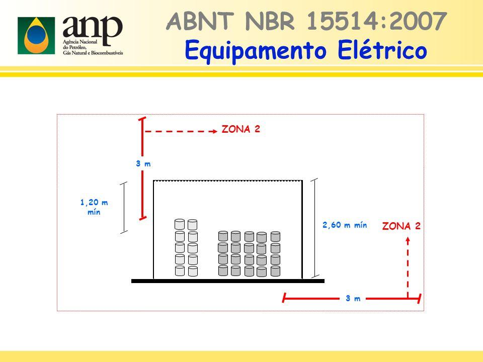 ABNT NBR 15514:2007 Equipamento Elétrico 2,60 m mín 1,20 m mín 3 m ZONA 2 3 m ZONA 2