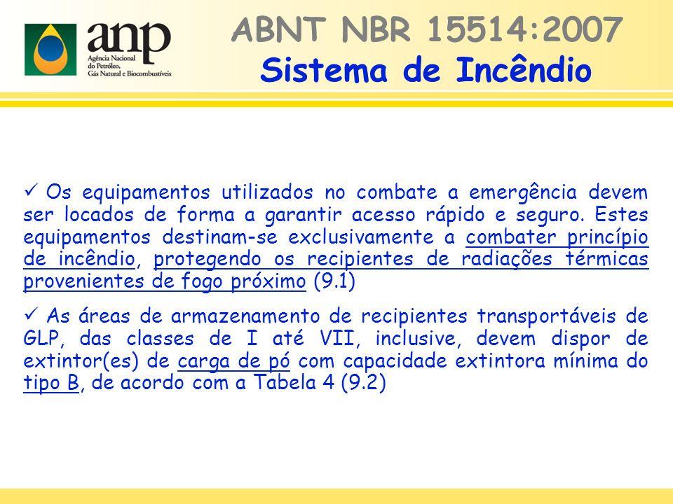 ABNT NBR 15514:2007 Sistema de Incêndio Os equipamentos utilizados no combate a emergência devem ser locados de forma a garantir acesso rápido e segur