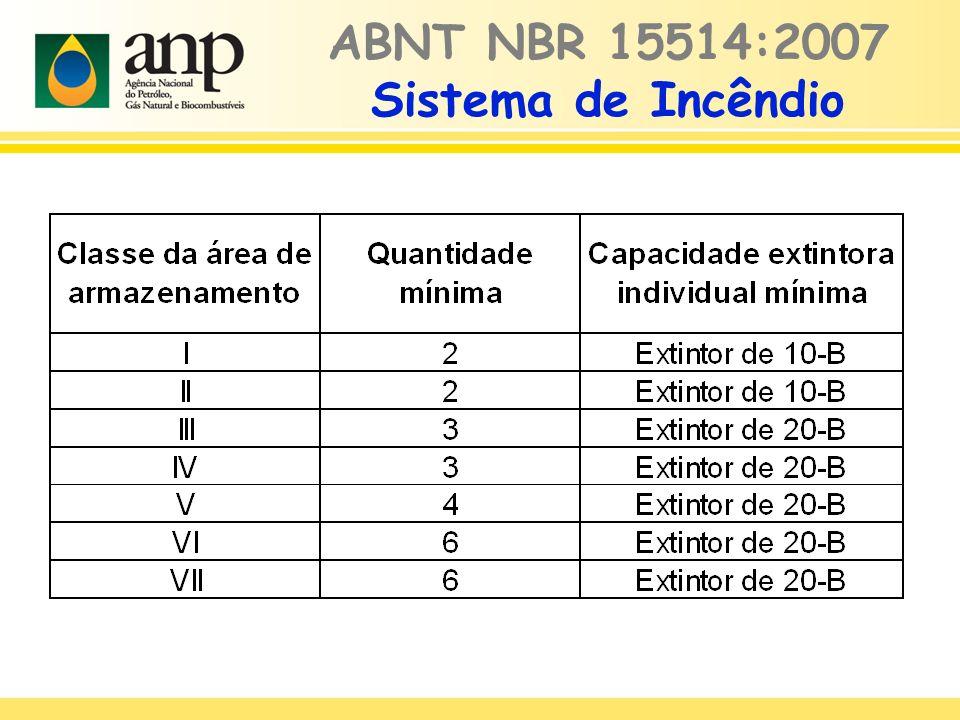 ABNT NBR 15514:2007 Sistema de Incêndio