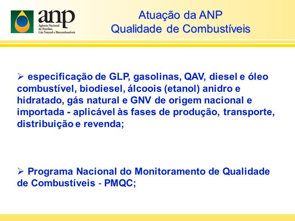 Atuação da ANP Qualidade de Combustíveis especificação de GLP, gasolinas, QAV, diesel e óleo combustível, biodiesel, álcoois (etanol) anidro e hidratado, gás natural e GNV de origem nacional e importada - aplicável às fases de produção, transporte, distribuição e revenda; Programa Nacional do Monitoramento de Qualidade de Combustíveis PMQC;
