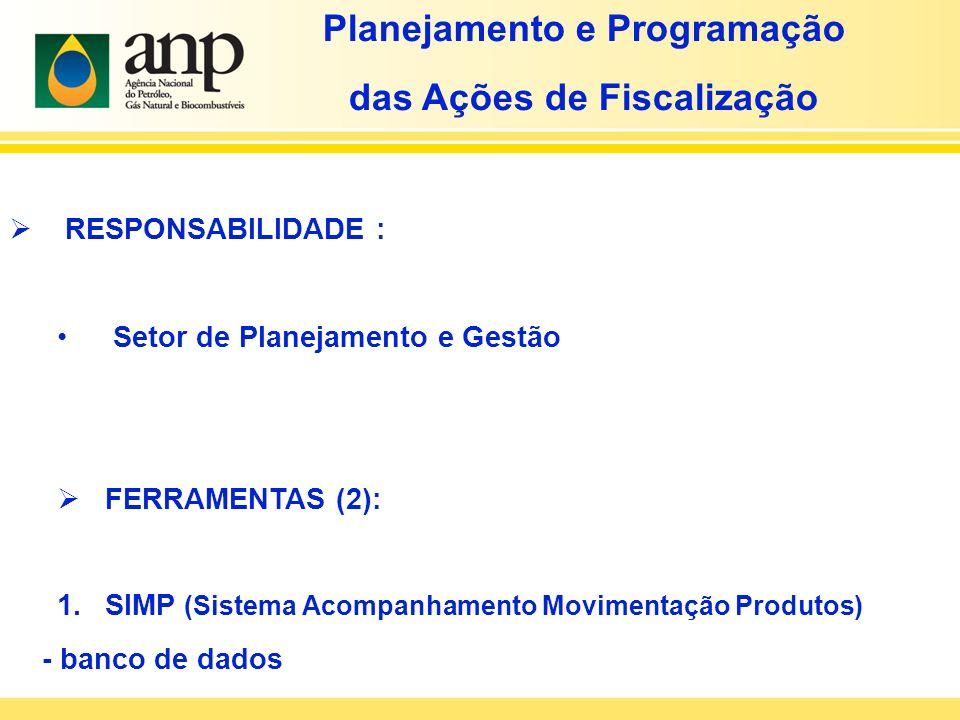 RESPONSABILIDADE : Setor de Planejamento e Gestão FERRAMENTAS (2): 1.SIMP (Sistema Acompanhamento Movimentação Produtos) - banco de dados Planejamento e Programação das Ações de Fiscalização