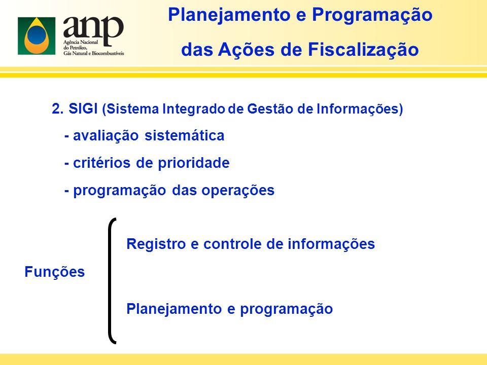 Planejamento e Programação das Ações de Fiscalização Funções Registro e controle de informações Planejamento e programação 2. SIGI (Sistema Integrado
