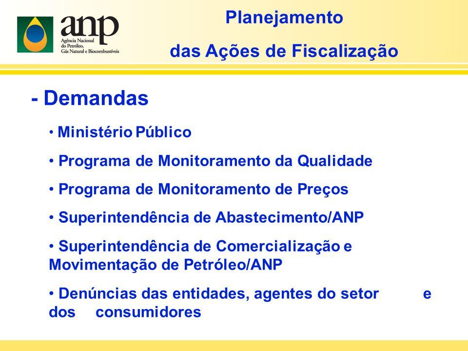 - Demandas Ministério Público Programa de Monitoramento da Qualidade Programa de Monitoramento de Preços Superintendência de Abastecimento/ANP Superintendência de Comercialização e Movimentação de Petróleo/ANP Denúncias das entidades, agentes do setor e dos consumidores Planejamento das Ações de Fiscalização