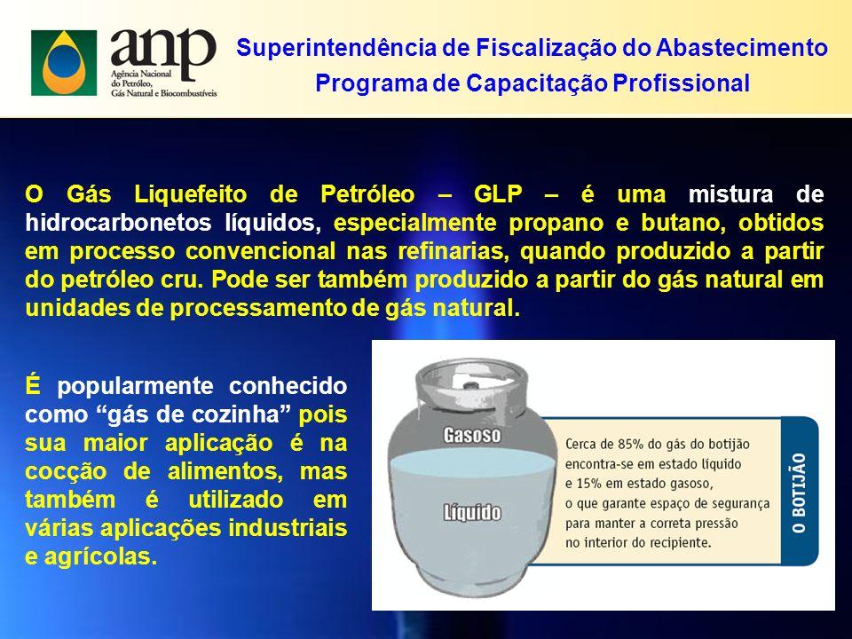 Superintendência de Fiscalização do Abastecimento Programa de Capacitação Profissional O Gás Liquefeito de Petróleo – GLP – é uma mistura de hidrocarb